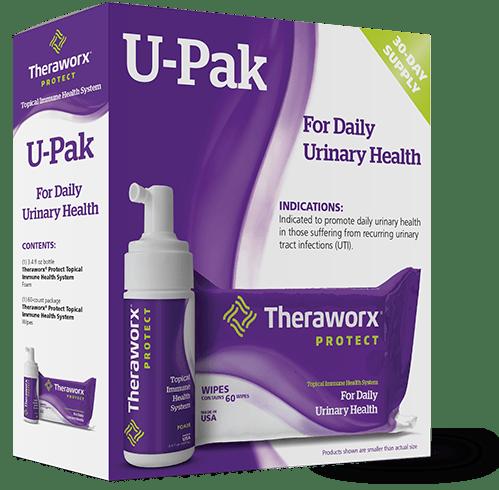 Theraworx Protect U-Pak Box Packaging Image